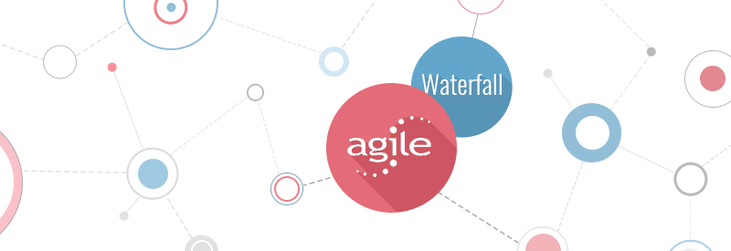 Software testing, agile, waterfall technologies