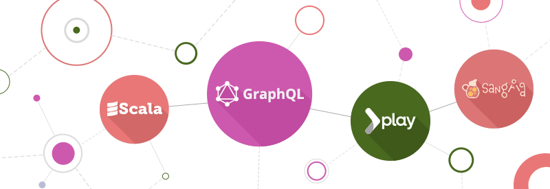 'GraphQL Subscriptions on WebSockets for Scala applications' post illustration